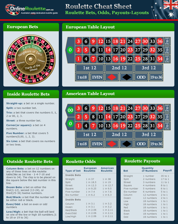 Roulette odds Mama 29911