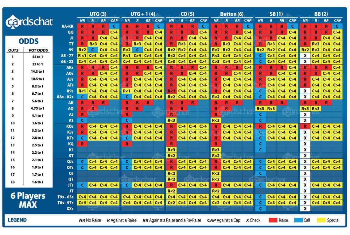 Nyspins sverige casino odds 58132