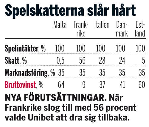 Sällskapsspel fotbolls odds online 12163