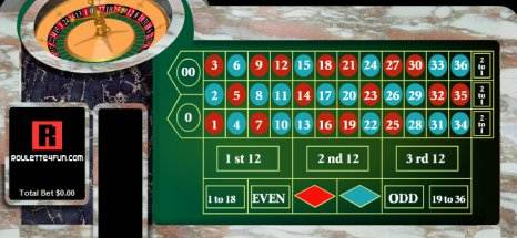 Free roulette 66308