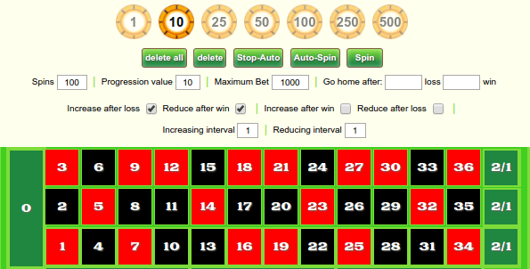 Roulette wheel simulator Norgescasino 66715