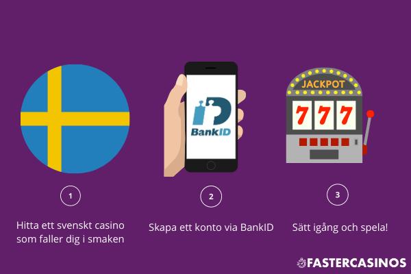 Casino mjukvara för 44643