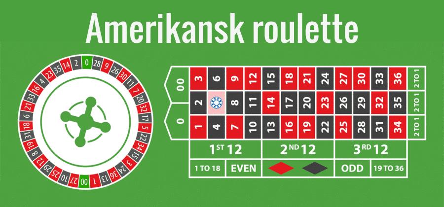 Snabba uttag odds roulette 42128